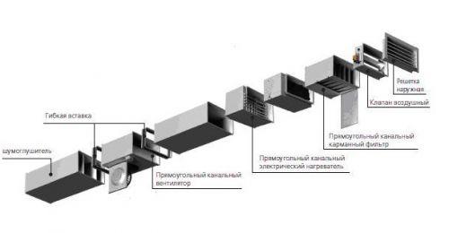 Приточная вентиляция | uniclima.ru