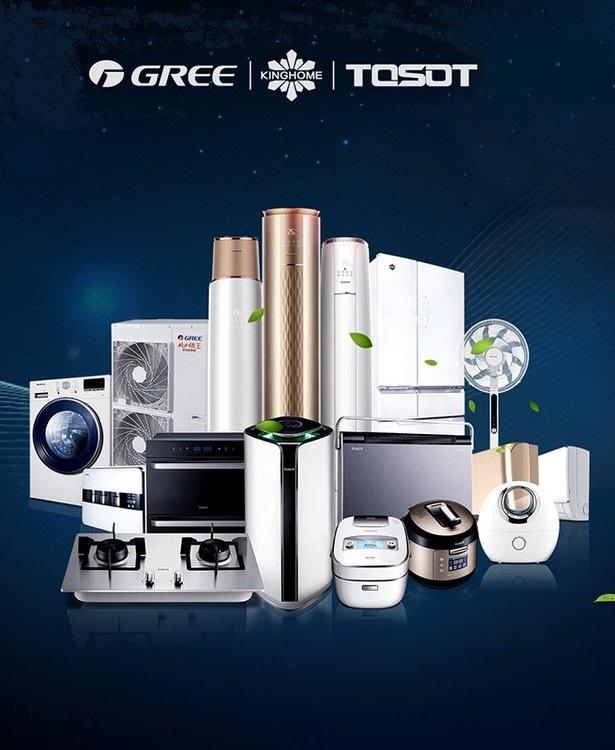 Gree Electric перспективы роста