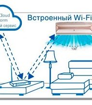 Wi-Fi модуль Gree в работе